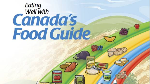 Canada food guide 680 news.